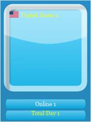 gadget contador de visitas para blogger