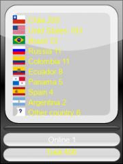 contadores de visitas gratis